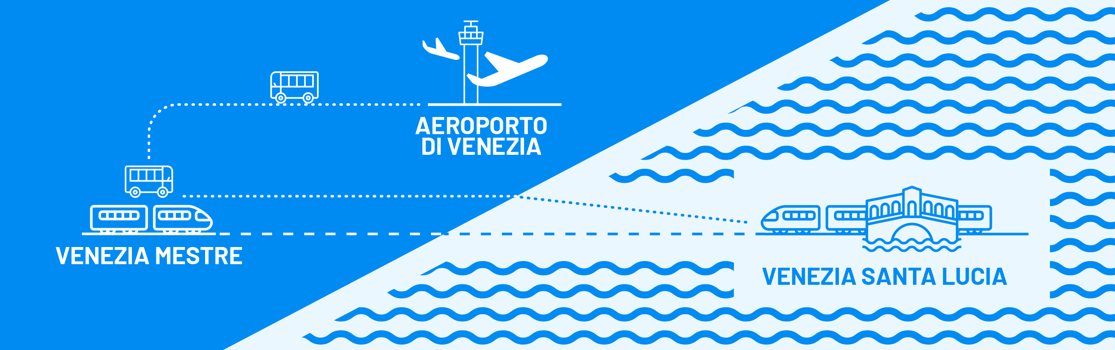 Trains to/from Venice Airport - Arriving and Departing by Train